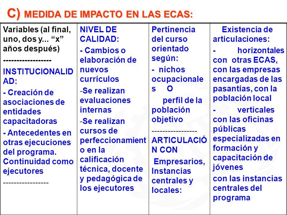 C) MEDIDA DE IMPACTO EN LAS ECAS: