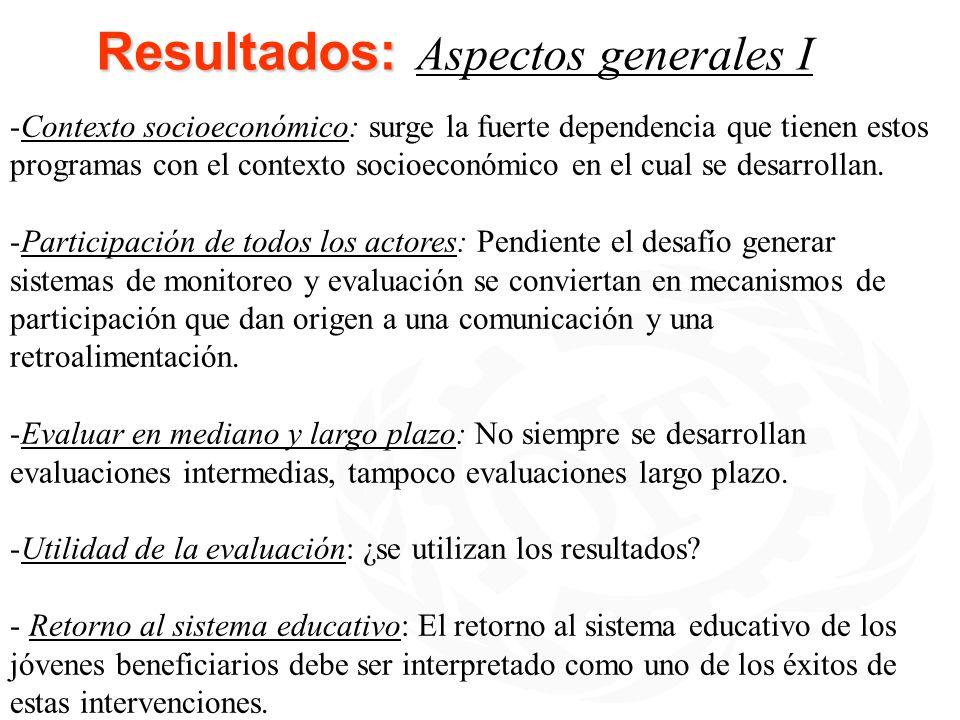 Resultados: Aspectos generales I