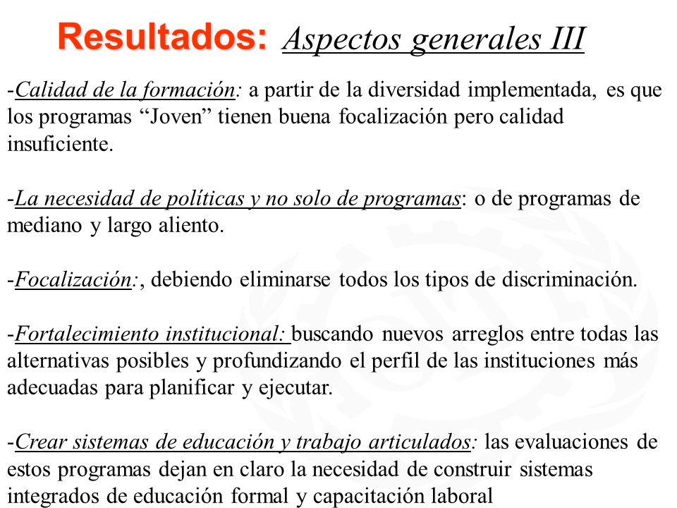 Resultados: Aspectos generales III