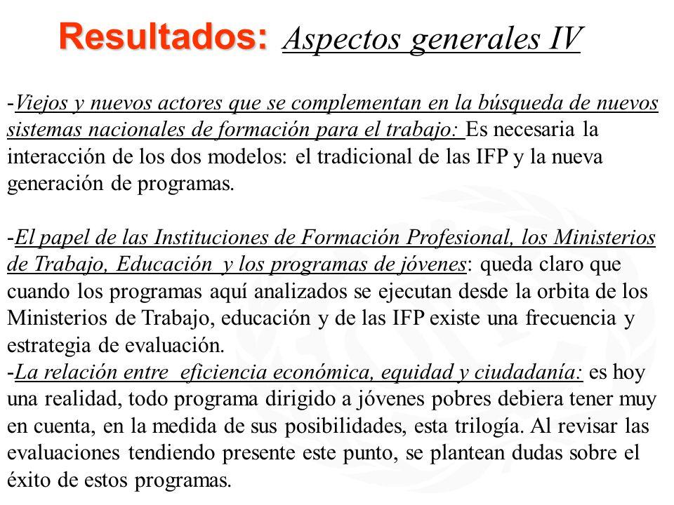 Resultados: Aspectos generales IV