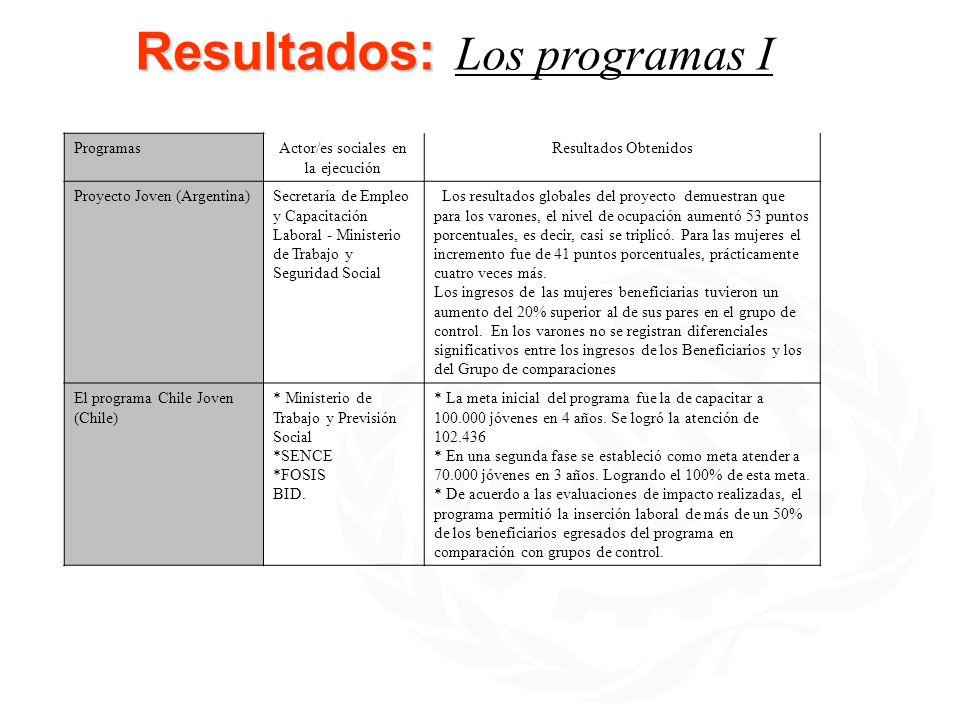 Resultados: Los programas I