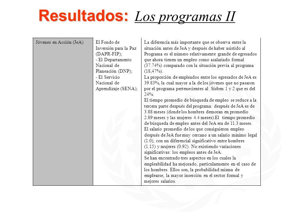 Resultados: Los programas II