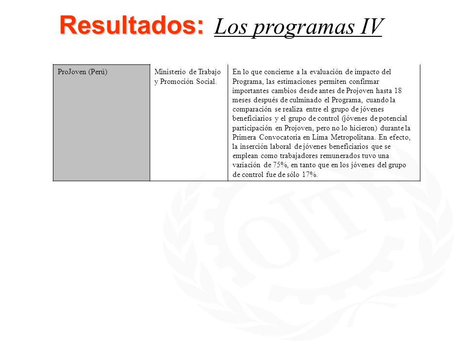 Resultados: Los programas IV