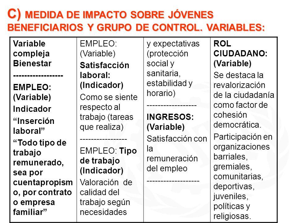 C) MEDIDA DE IMPACTO SOBRE JÓVENES BENEFICIARIOS Y GRUPO DE CONTROL