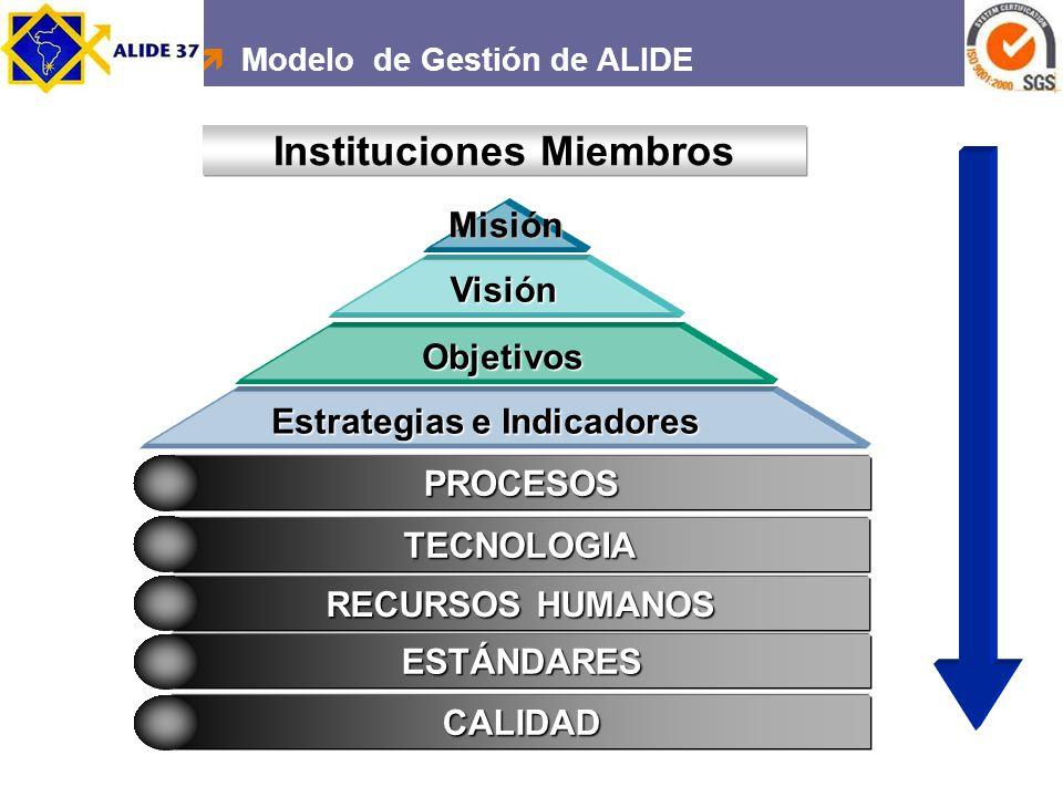 Instituciones Miembros Estrategias e Indicadores