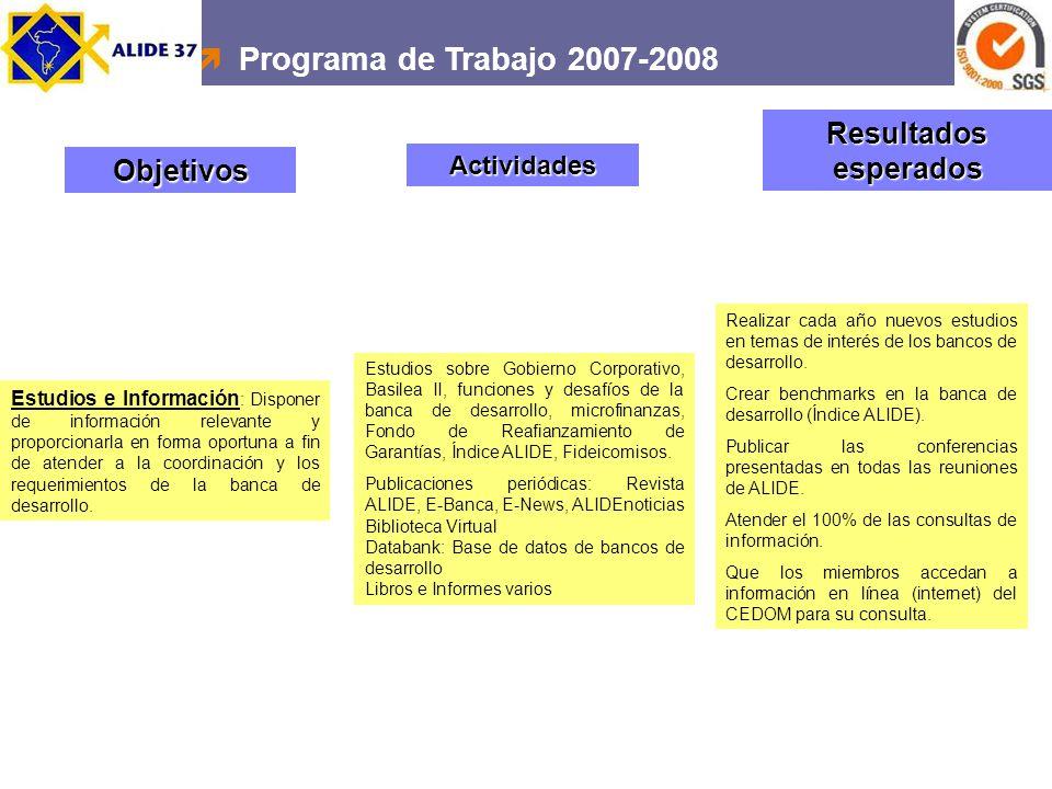 Programa de Trabajo 2007-2008 Resultados esperados Objetivos
