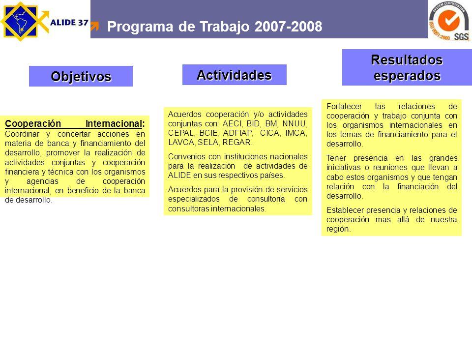 Programa de Trabajo 2007-2008 Resultados esperados Actividades
