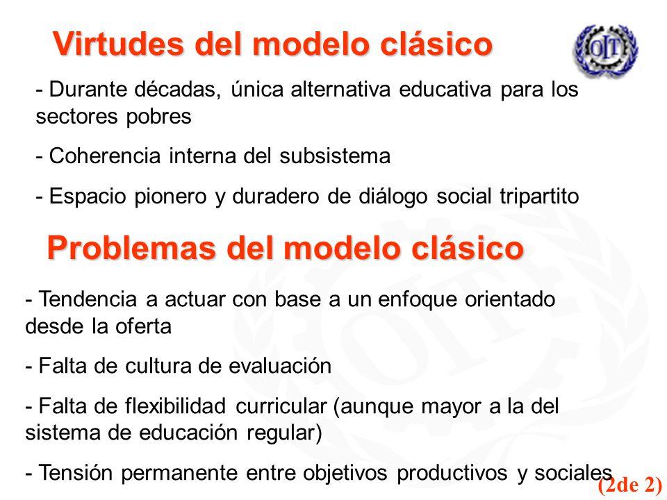 Virtudes del modelo clásico