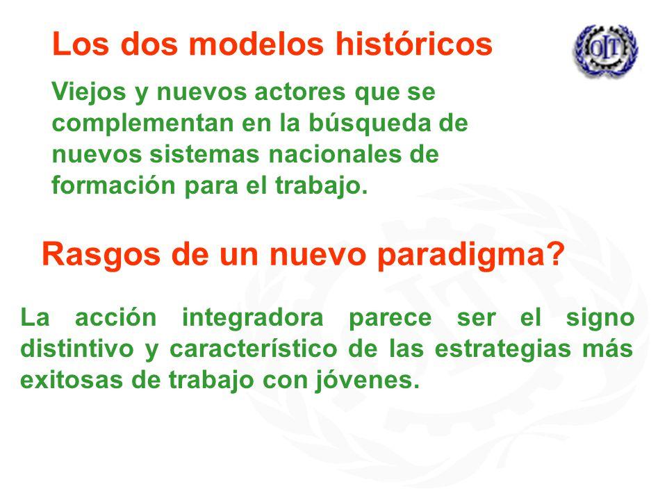 Los dos modelos históricos