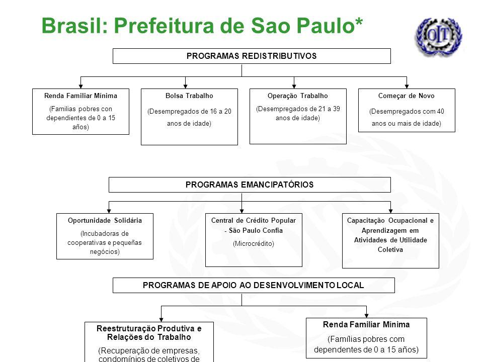 Brasil: Prefeitura de Sao Paulo*