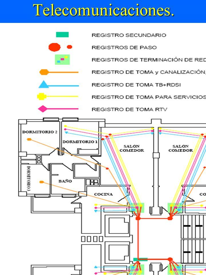 Telecomunicaciones.