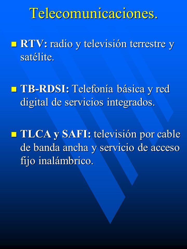 Telecomunicaciones. RTV: radio y televisión terrestre y satélite.