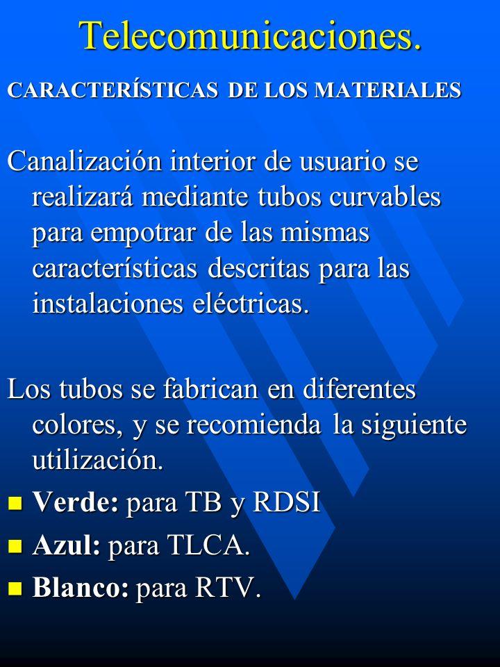 Telecomunicaciones.CARACTERÍSTICAS DE LOS MATERIALES.