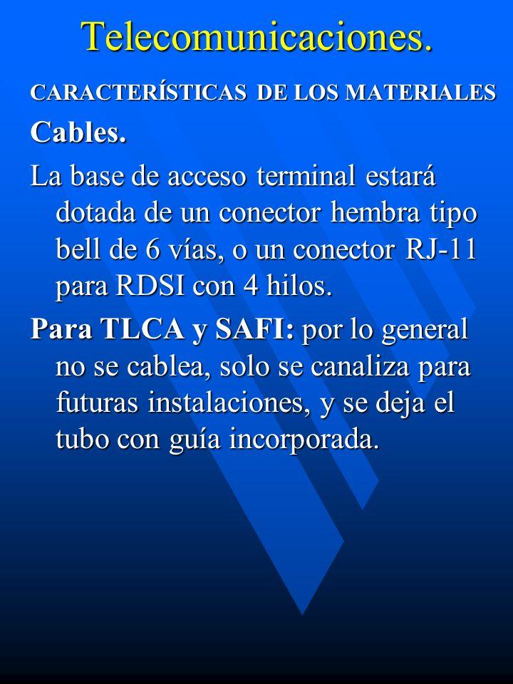 Telecomunicaciones. Cables.