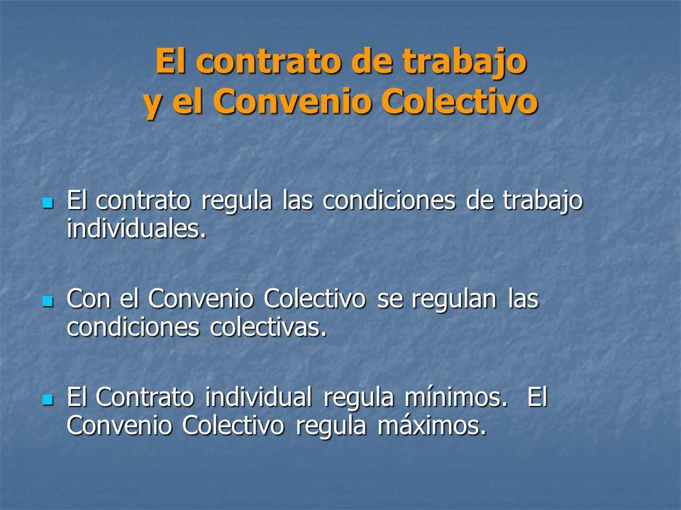 El contrato de trabajo y el Convenio Colectivo