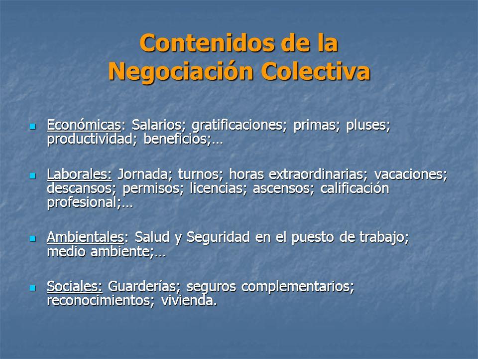 Contenidos de la Negociación Colectiva