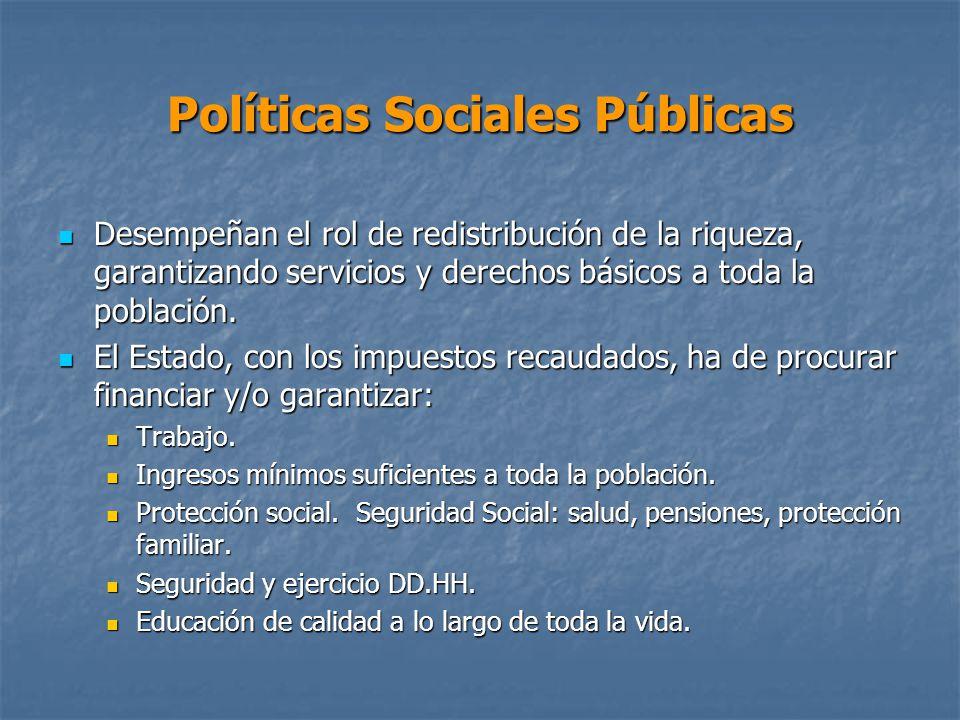 Políticas Sociales Públicas
