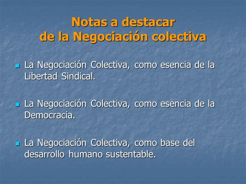 Notas a destacar de la Negociación colectiva