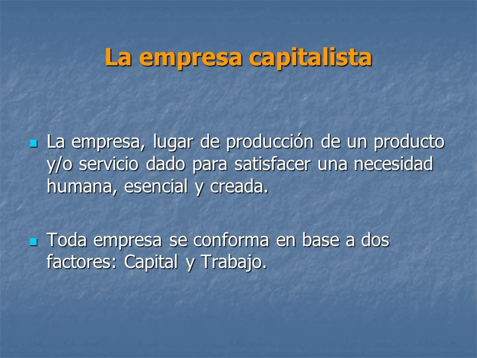 La empresa capitalista
