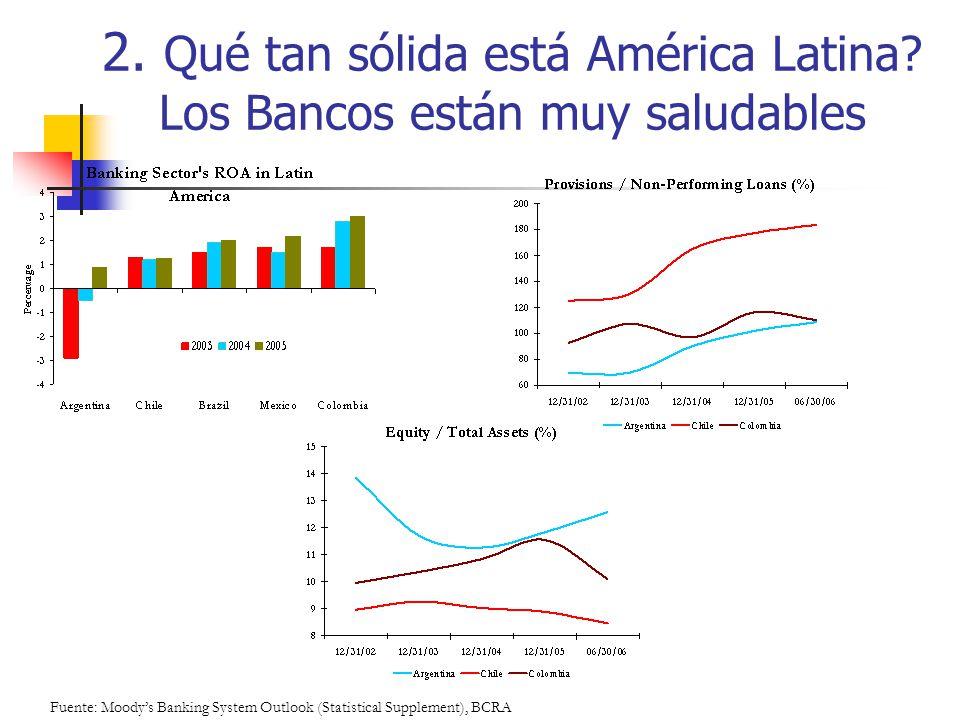 2. Qué tan sólida está América Latina Los Bancos están muy saludables