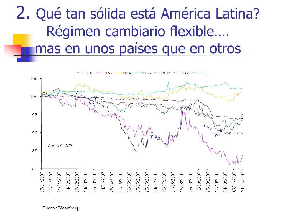 2. Qué tan sólida está América Latina Régimen cambiario flexible….