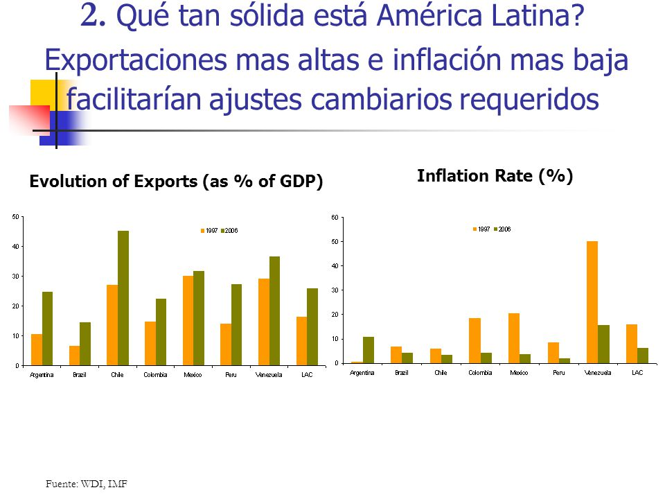 2. Qué tan sólida está América Latina