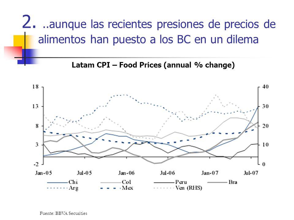 2. ..aunque las recientes presiones de precios de alimentos han puesto a los BC en un dilema