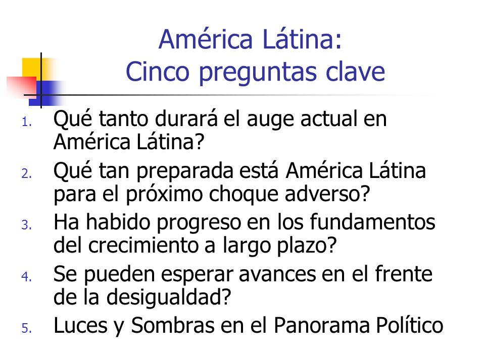 América Látina: Cinco preguntas clave