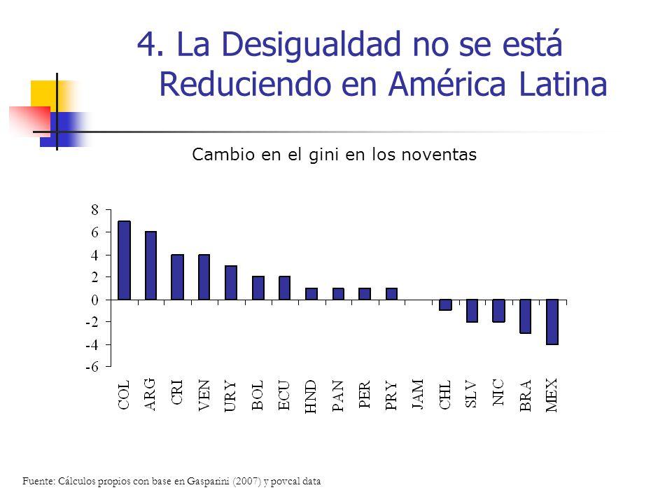4. La Desigualdad no se está Reduciendo en América Latina