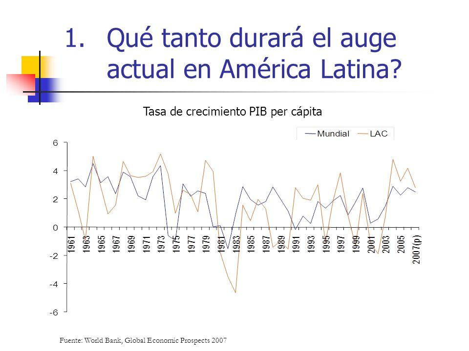 Qué tanto durará el auge actual en América Latina
