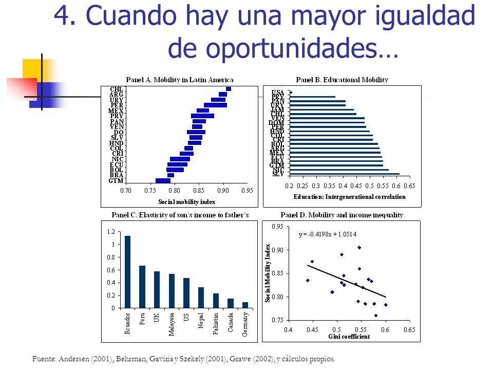 4. Cuando hay una mayor igualdad de oportunidades…