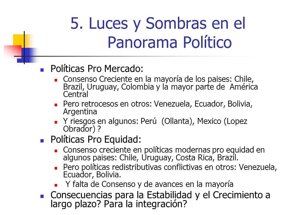 5. Luces y Sombras en el Panorama Político