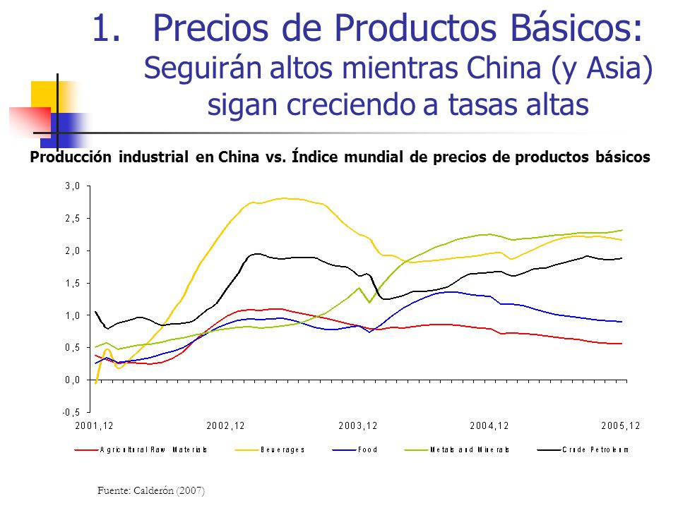 Precios de Productos Básicos: Seguirán altos mientras China (y Asia) sigan creciendo a tasas altas
