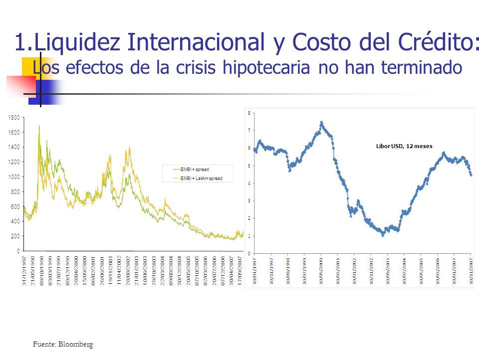 Liquidez Internacional y Costo del Crédito: