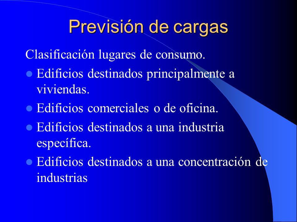 Previsión de cargas Clasificación lugares de consumo.