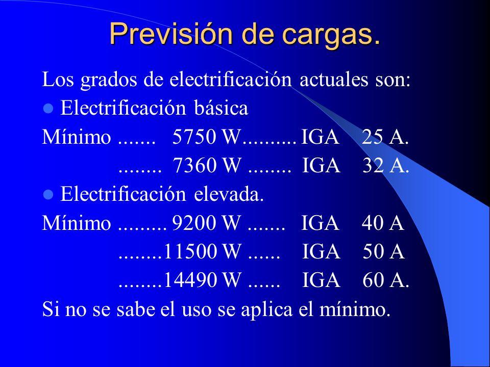 Previsión de cargas. Los grados de electrificación actuales son: