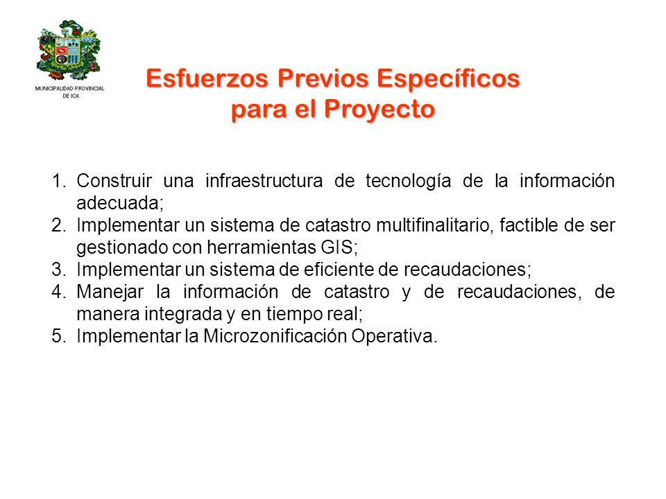 Esfuerzos Previos Específicos para el Proyecto