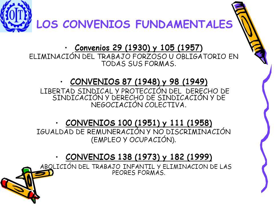 LOS CONVENIOS FUNDAMENTALES