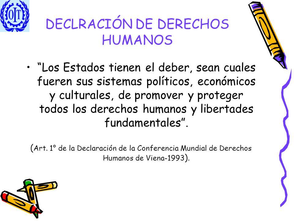 DECLRACIÓN DE DERECHOS HUMANOS