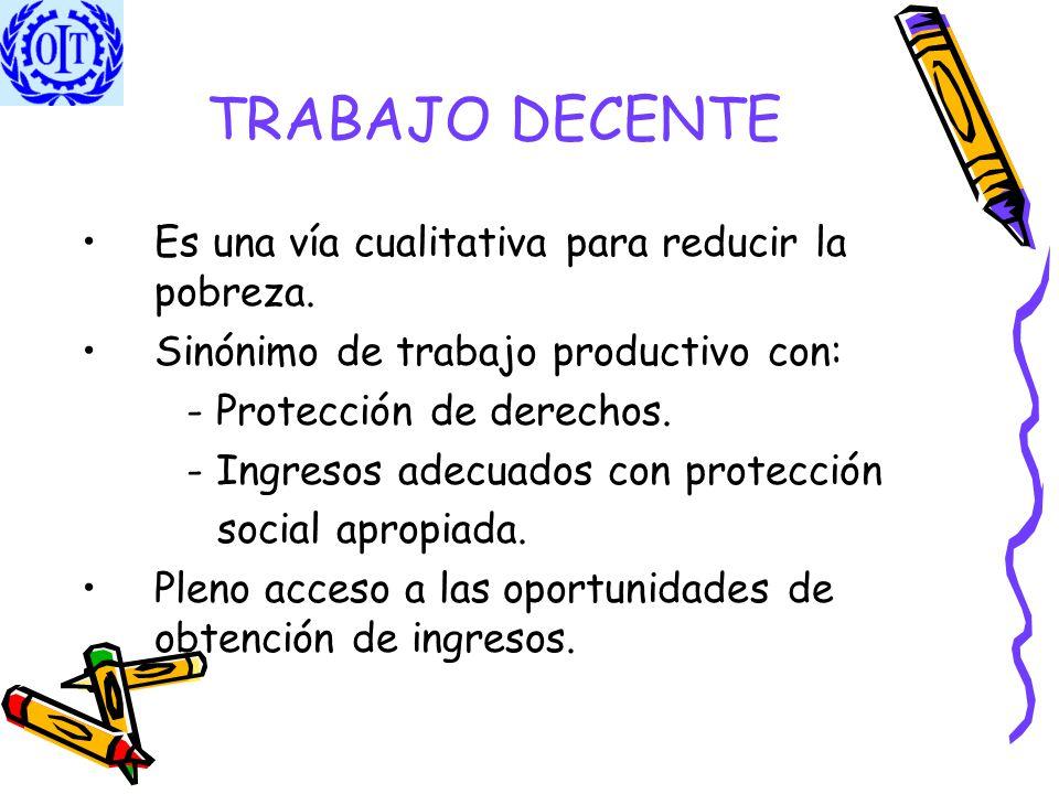 TRABAJO DECENTE Es una vía cualitativa para reducir la pobreza.