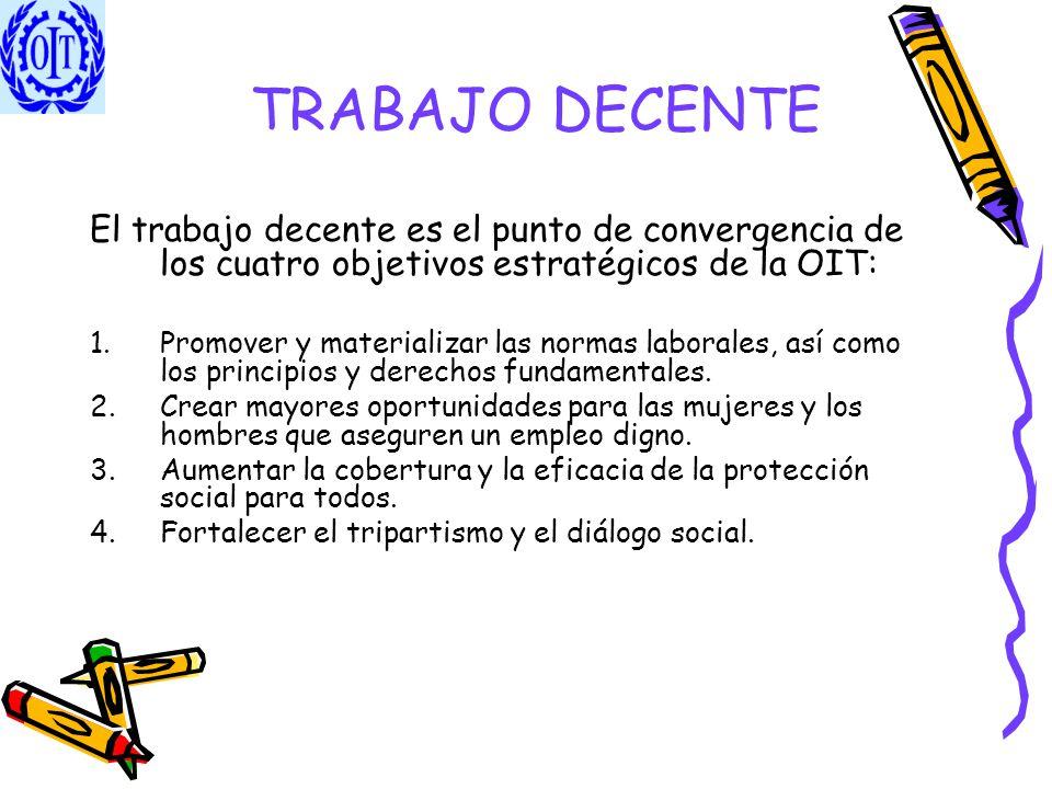TRABAJO DECENTE El trabajo decente es el punto de convergencia de los cuatro objetivos estratégicos de la OIT: