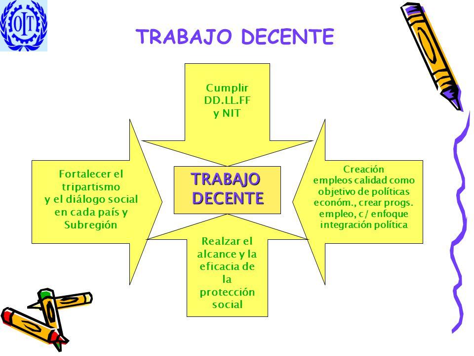 Fortalecer el tripartismo y el diálogo social en cada país y