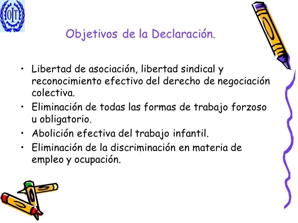 Objetivos de la Declaración.
