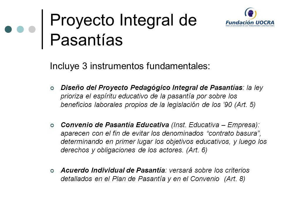 Proyecto Integral de Pasantías