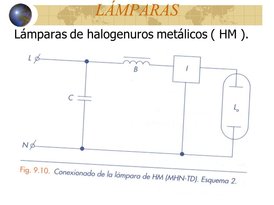 LÁMPARAS Lámparas de halogenuros metálicos ( HM ).