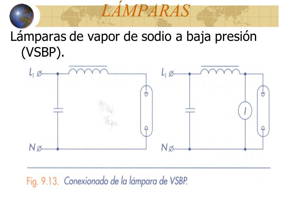 LÁMPARAS Lámparas de vapor de sodio a baja presión (VSBP).