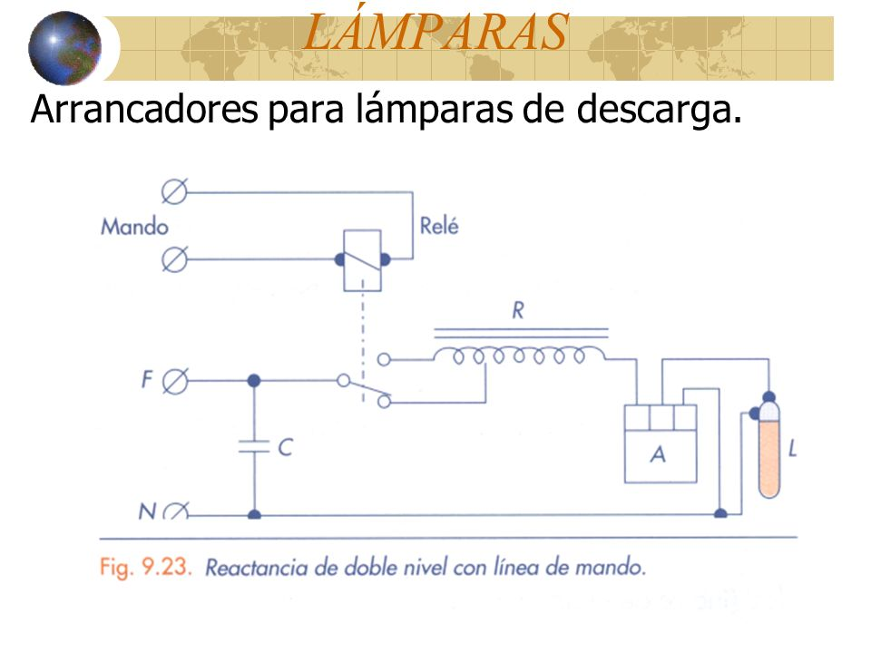 LÁMPARAS Arrancadores para lámparas de descarga.