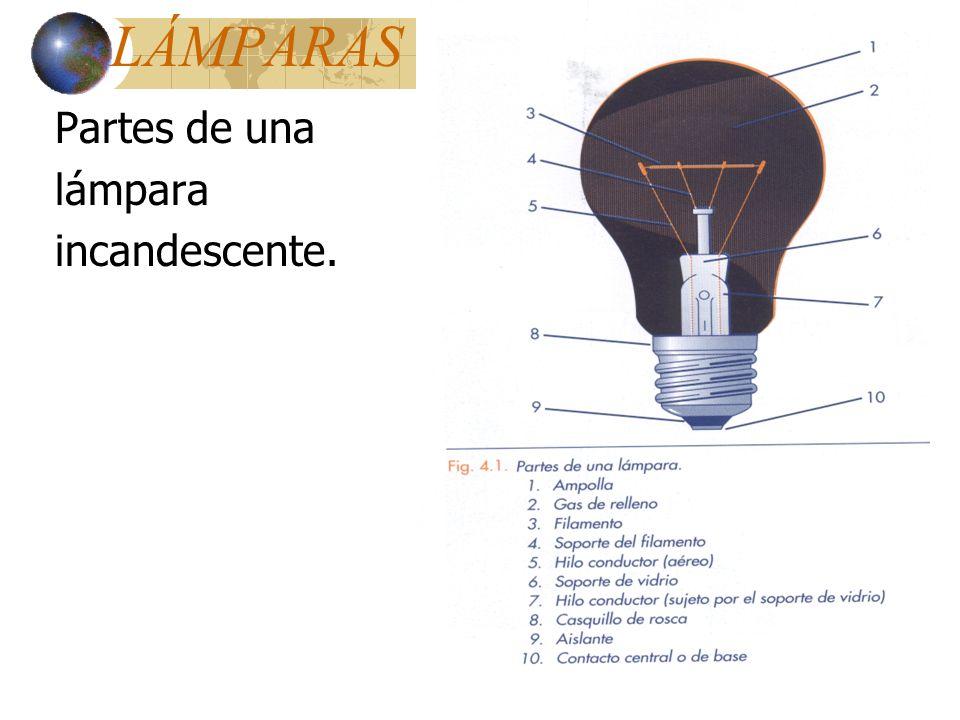 LÁMPARAS Partes de una lámpara incandescente.