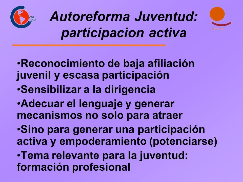 Autoreforma Juventud: participacion activa