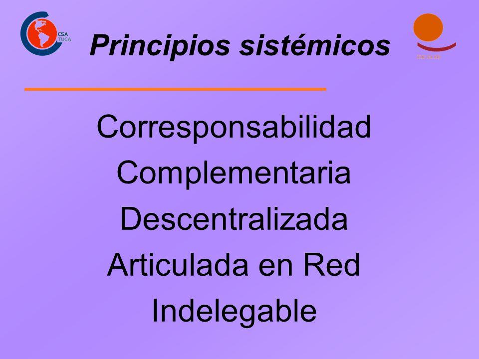 Principios sistémicos